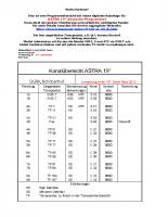 transponderuber_kunde_astra_19